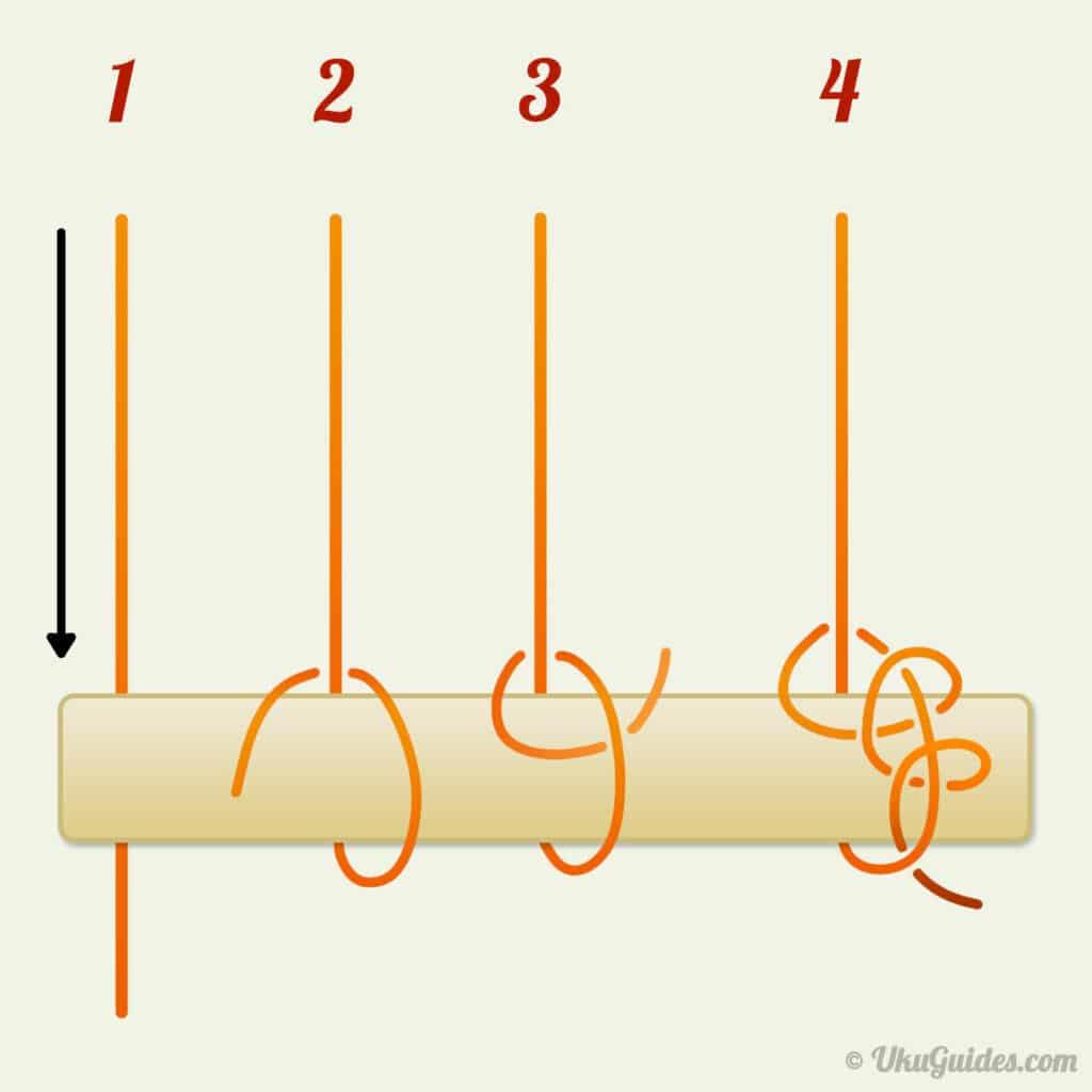 re string ukulele