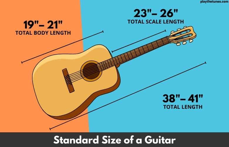 Guitar Standard Sizes
